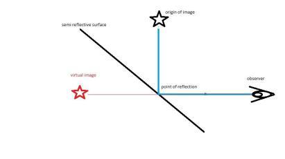 hologram_projection.jpg