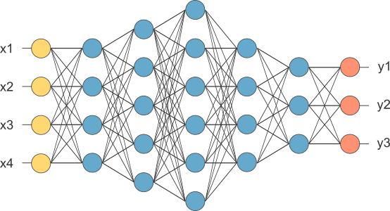 deep_neural_network